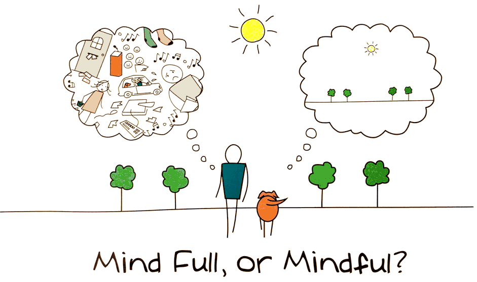 Learning how to be mindful will go a long way for your mental health.