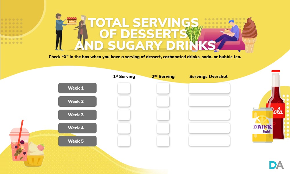 Dessert tracker