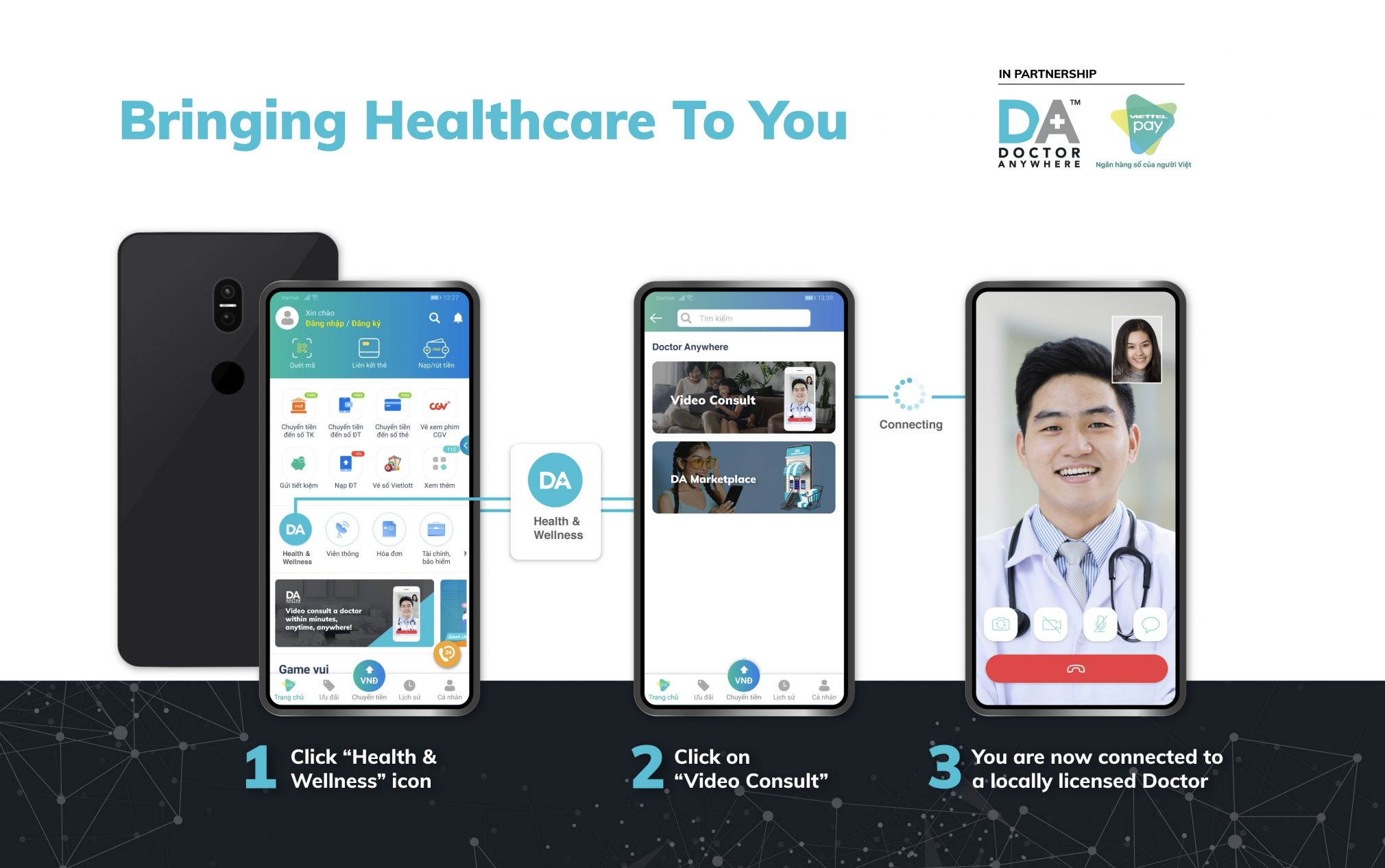 ViettelPay's customers will be able to directly connect to Doctor Anywhere's virtual clinic and consult a locally-registered doctor, as well as access a range of wellness services directly on the ViettelPay App.